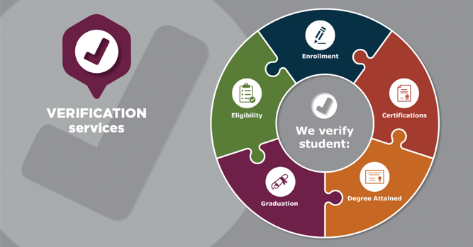 Verification Services graphic
